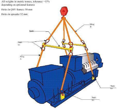 Схема строповки дизельной