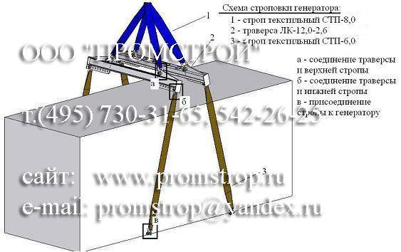 Схема строповки генератора